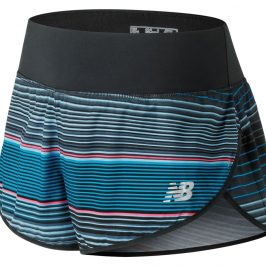 Spring Is Here! Try These New Balance Impact Shorts!